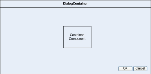 dialog-container-component-overview